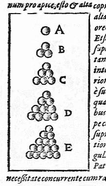 Un disegno di Keplero che mostra la sua congettura sull'impacchettamento delle sfere